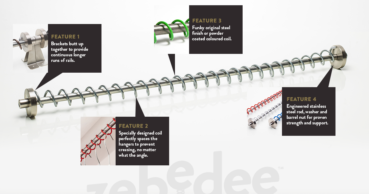 What makes Zebedee Any Angle Hanging Rail Unique